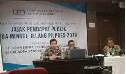 Hasil survei ini dirilis pada Konperensi Pers, Selasa (2/4) siang di sebuah Hotel di Jakarta Pusat